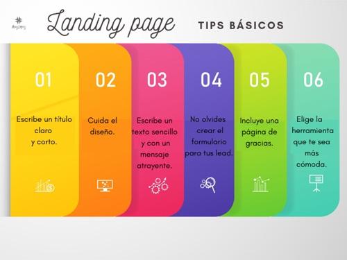infografias para crear landing pages